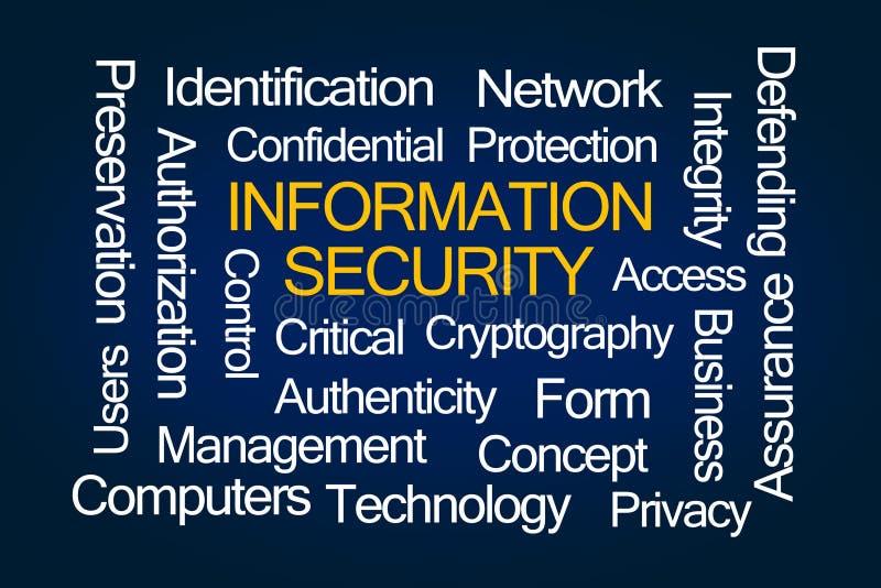 Nuvola di parola di sicurezza dell'informazione illustrazione vettoriale