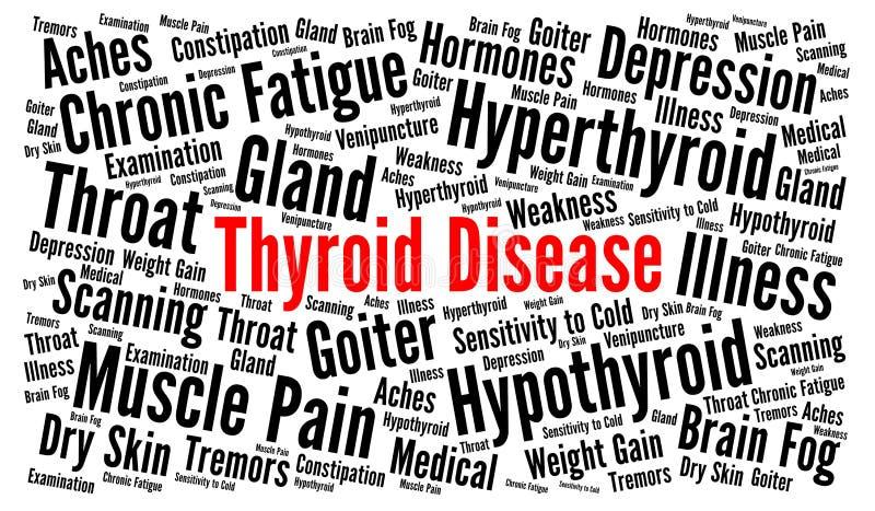 Nuvola di parola di tiroide illustrazione vettoriale