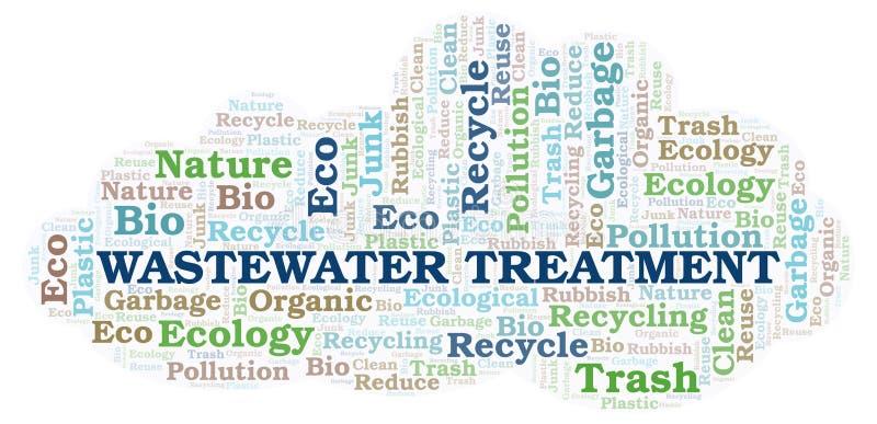 Nuvola di parola di trattamento delle acque reflue illustrazione vettoriale