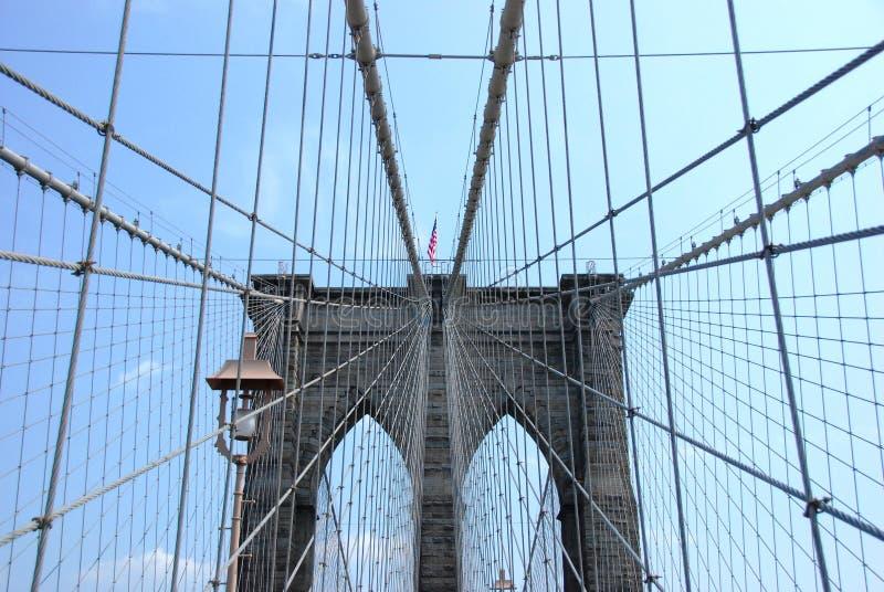 ny的桥梁 库存照片