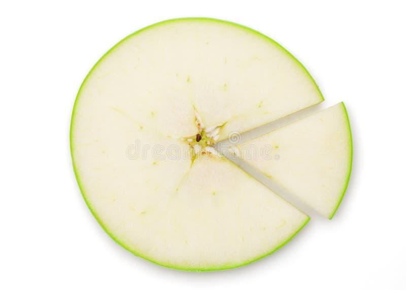 ny green för äpple fotografering för bildbyråer