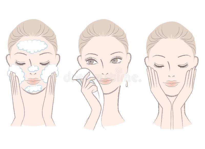Ny kvinna i behandling av att tvätta framsidan vektor illustrationer