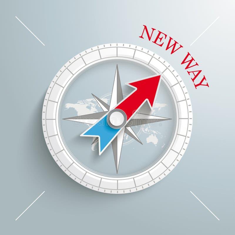 Ny väg för kompass vektor illustrationer