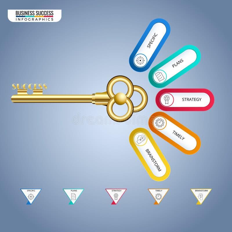 Nyckel- affärsidéinfographicsmall key framgång till Kan användas för workfloworienteringen, banret, diagrammet, rengöringsdukdesi stock illustrationer