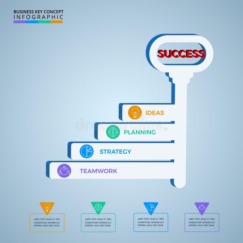 Nyckel- mall för trappaaffärsidéinfographics key framgång till Trappamoment till framgång Kan användas för workfloworienteringen, vektor illustrationer
