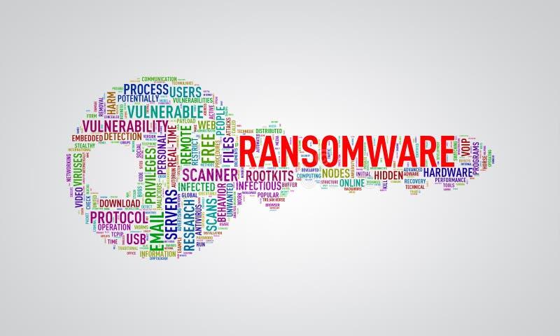 Nyckel- ransomware för formwordcloudetikett stock illustrationer