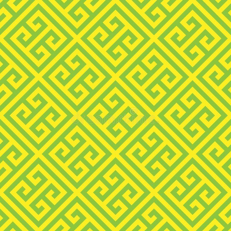 Nyckel- sömlös modellbakgrund för grek i gräsplan och guling Tappning och retro abstrakt dekorativ design Enkel lägenhet vektor illustrationer
