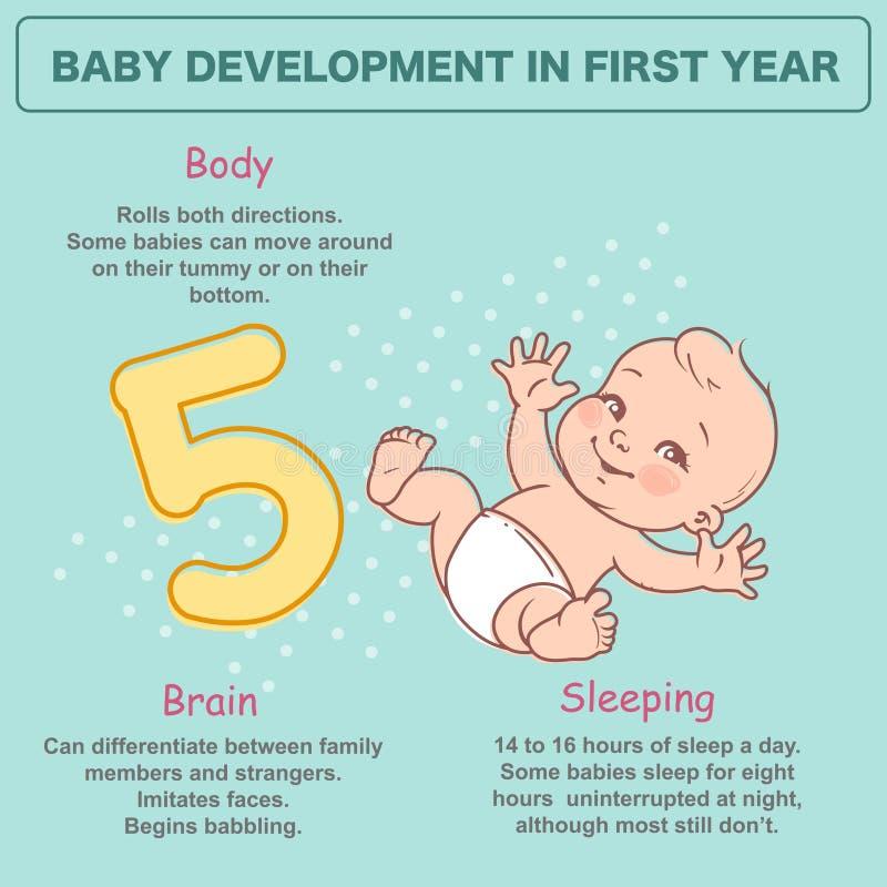 Nyfödd liten girlLittle behandla som ett barn av 5 månader Utvecklingsinfographics vektor illustrationer