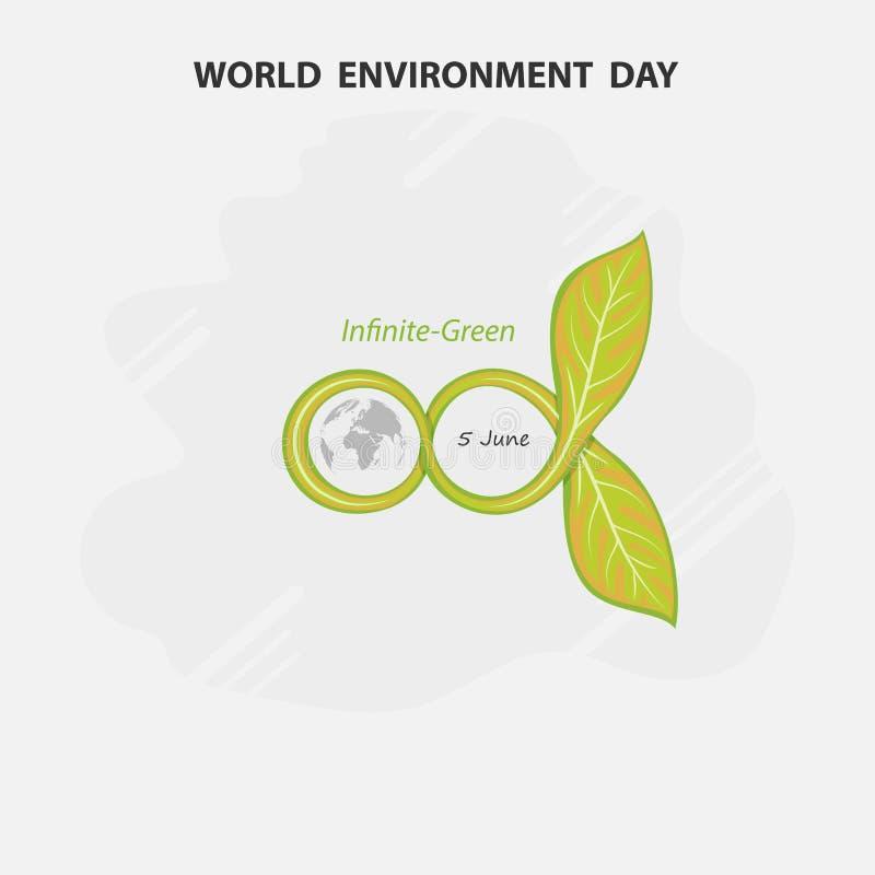 Oändligt och grönt begrepp Jordklot- och bladtecken Värld Environmen stock illustrationer
