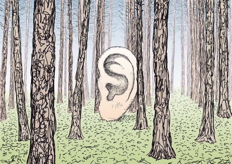 Oído stock de ilustración