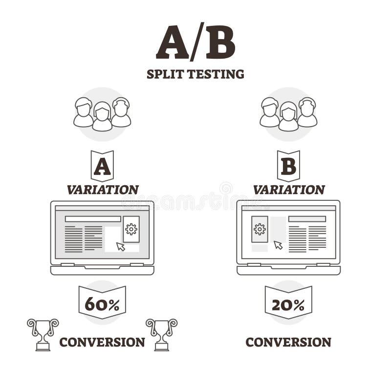 O AB rachou a ilustração de teste do vetor BW esboçou o gráfico das variações da experiência ilustração stock