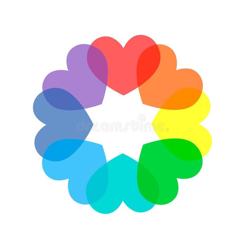 O arco-íris colorido/espectro coloriu corações ilustração stock