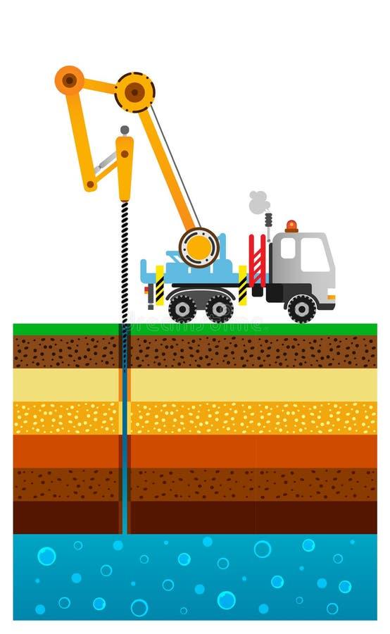 O caminhão da perfuração fura um poço Sector mineiro Camadas da terra ilustração do vetor