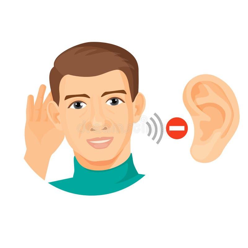 O caráter masculino surdo com close up da orelha e a parada assinam ilustração royalty free