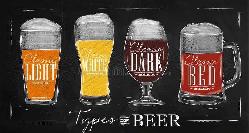 O cartaz datilografa a cerveja ilustração royalty free