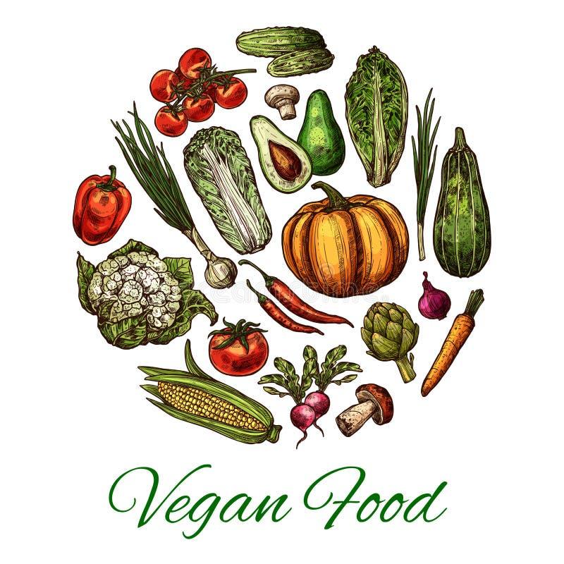 O cartaz do vegetal e do cogumelo do alimento do vegetariano projeta ilustração do vetor