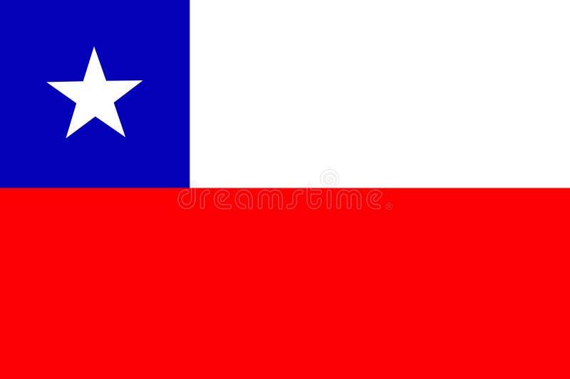 O Chile ilustração royalty free
