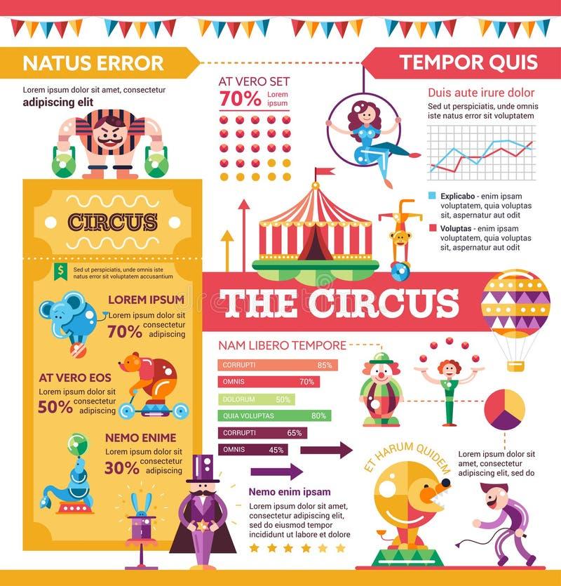 O circo - cartaz, molde de tampa do folheto ilustração do vetor
