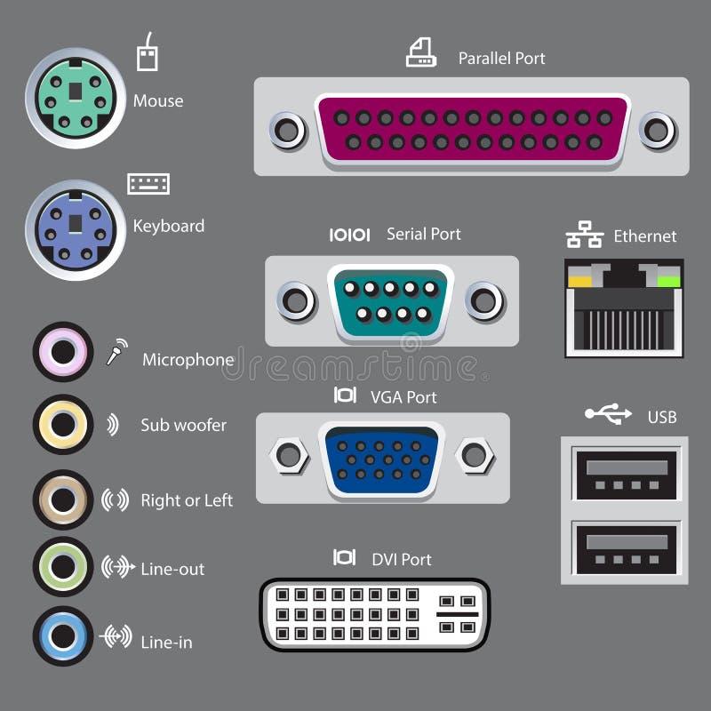 O computador move o tipo ilustração stock