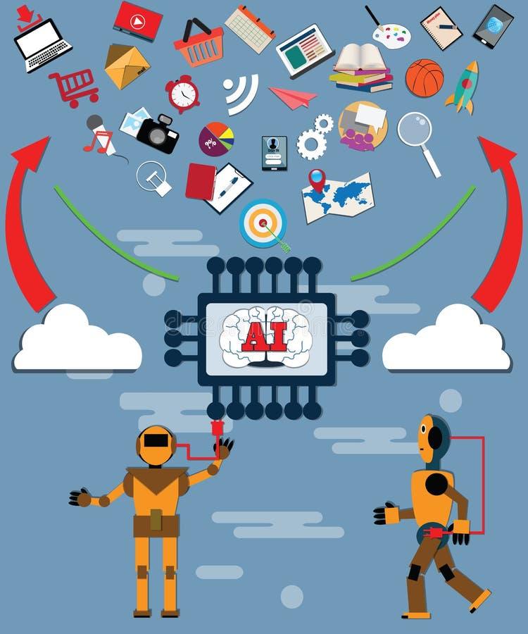 O conceito da aprendizagem de máquina, robôs copiava dados e fazia-lhes assim a inteligência - vetor ilustração do vetor