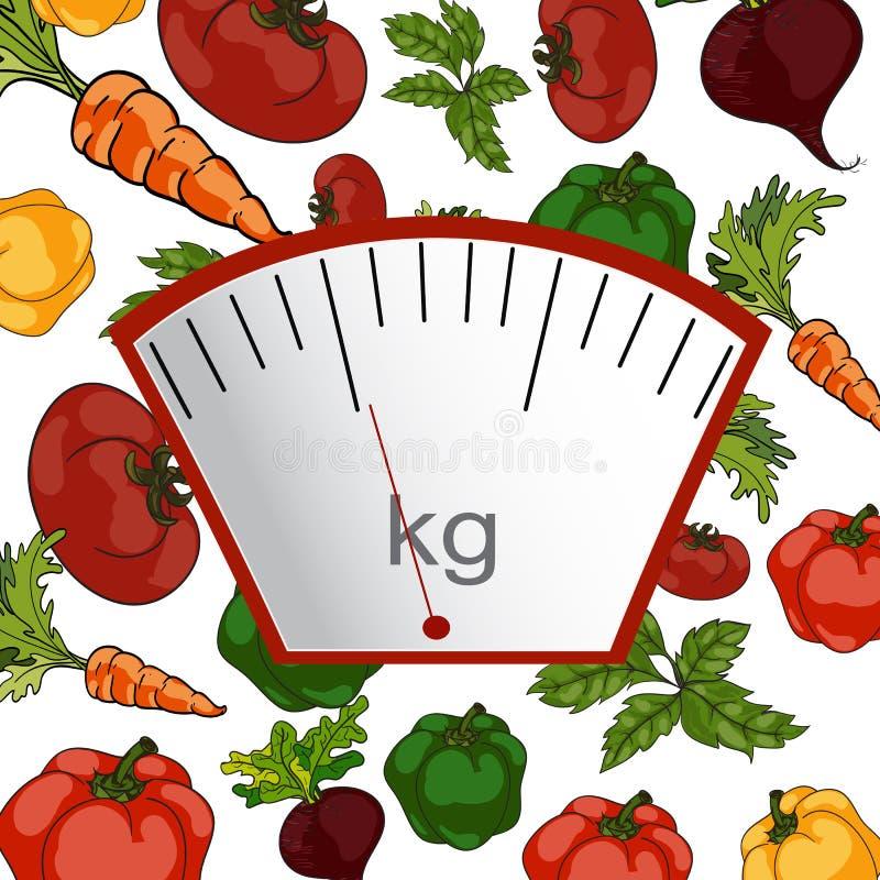 O conceito da perda de peso, estilos de vida saudáveis, dieta, apropriada ilustração do vetor