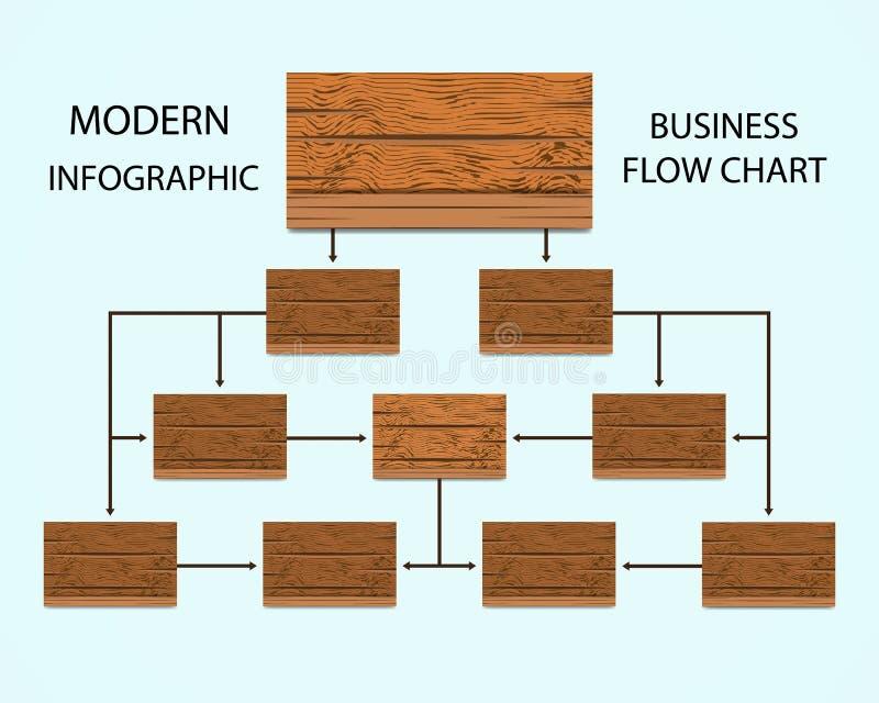 O conceito de Infographics da informação do fluxograma com elemento de madeira conecta o mercado do diagrama da hierarquia do neg ilustração royalty free