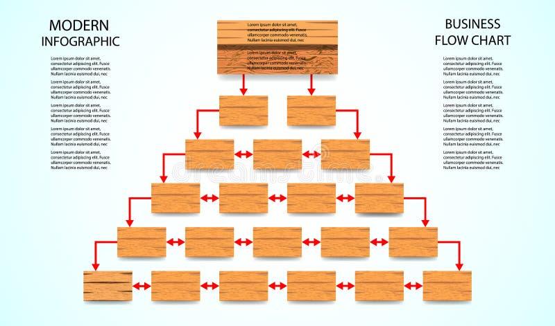 O conceito de Infographics da informação do fluxograma com elemento de madeira conecta o mercado do diagrama da hierarquia do neg ilustração do vetor