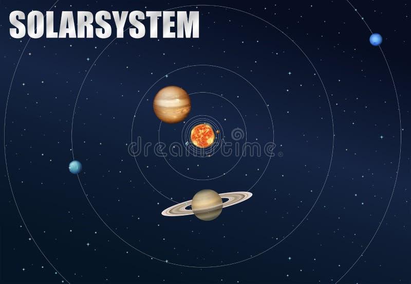 O conceito de sistema solar ilustração stock