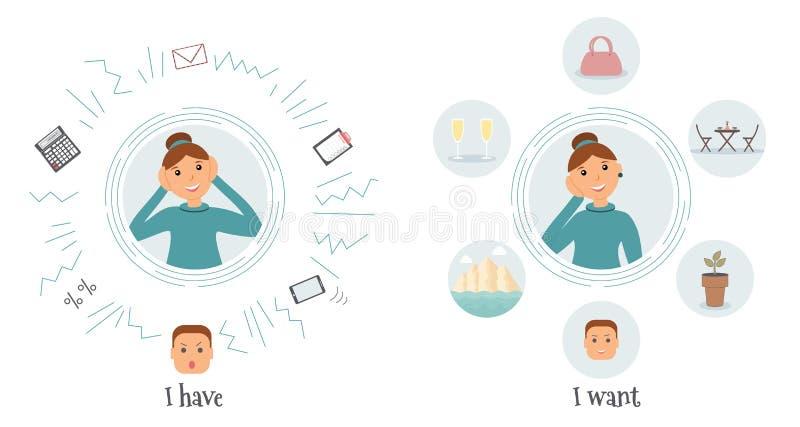 O conceito de uma rotina e de desejos do contador de mulher: um contador fêmea de sorriso bonito do tipo muito ocupado com muitos ilustração royalty free