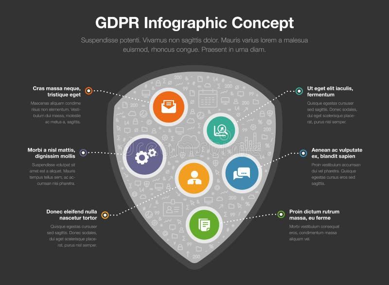 O conceito infographic europeu de GDPR com símbolo do protetor encheu-se com os ícones pequenos e os círculos coloridos ilustração do vetor