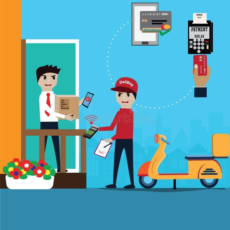 O conceito móvel da aplicação, a compra em linha e a entrega pagam ilustração stock