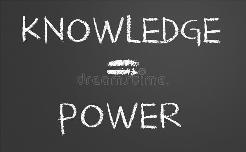O conhecimento é potência ilustração royalty free