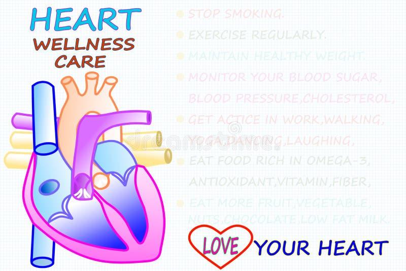 O cuidado do bem-estar do coração relacionou o ícone das palavras no backgrund do branco da neve ilustração do vetor
