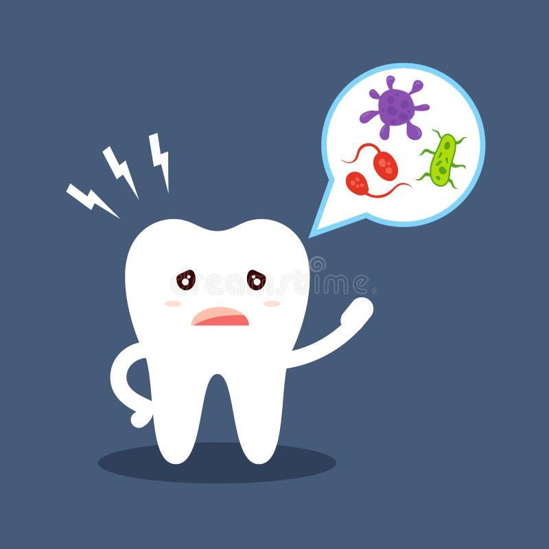 O dente dos desenhos animados diz sobre a higiene oral Micróbios na bolha do discurso Doenças dos dentes, cárie Vetor liso ilustração do vetor