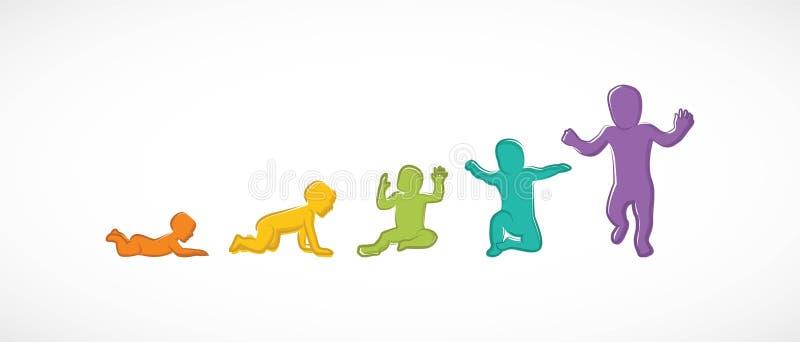 O desenvolvimento do bebê encena marcos miliários primeiro um ano Marcos miliários da criança do primeiro ano ilustração royalty free