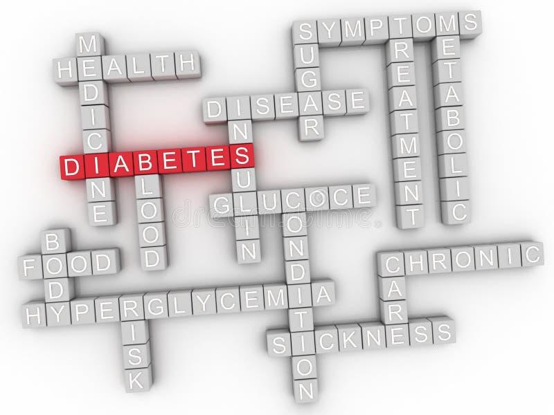 o diabetes da imagem 3d emite o fundo da nuvem da palavra do conceito ilustração stock