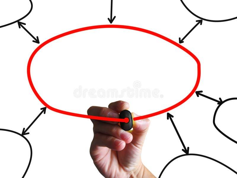 O diagrama vazio mostra o fluxograma das setas do plano de negócios ilustração royalty free