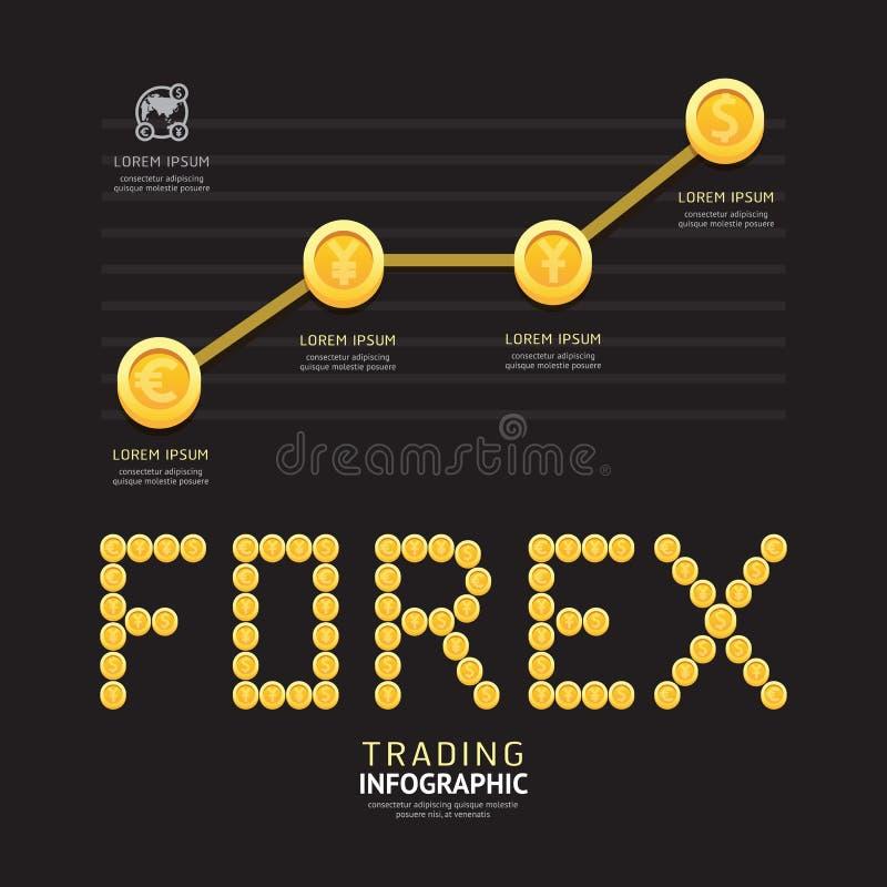 O dinheiro da moeda do negócio de Infographic inventa a forma da fonte dos estrangeiros ilustração stock
