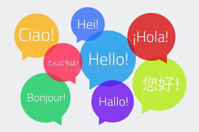 O discurso colorido borbulha com o texto olá! na língua diferente ilustração royalty free