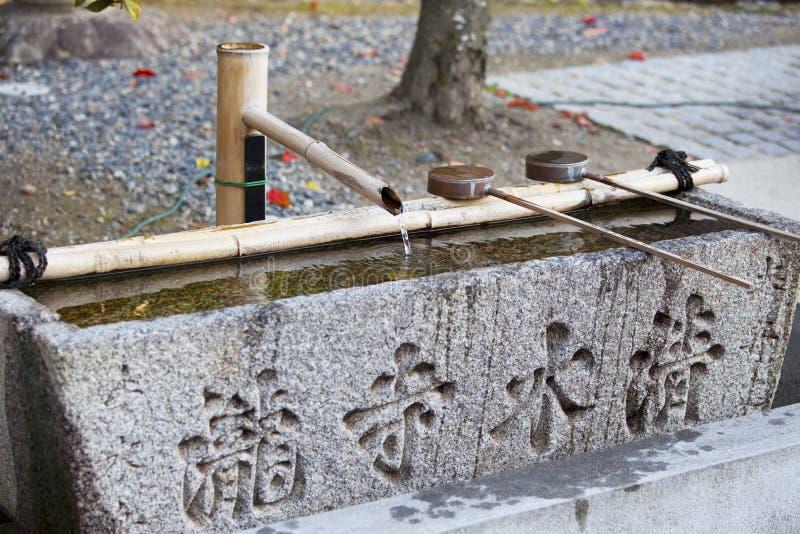 O dissipador da mão na frente dos templos foto de stock royalty free