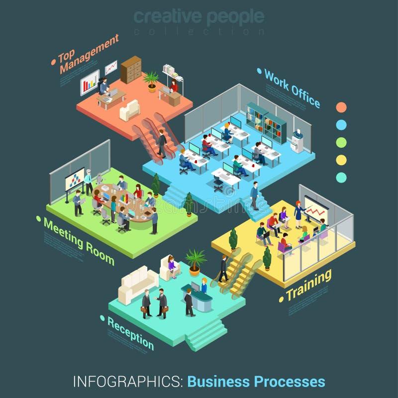 O escritório para negócios 3d isométrico liso pavimenta o vetor interior do conceito das salas ilustração royalty free