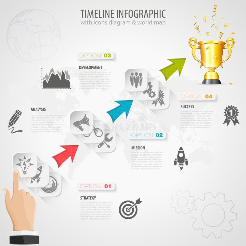 O espaço temporal Infographic ilustração do vetor