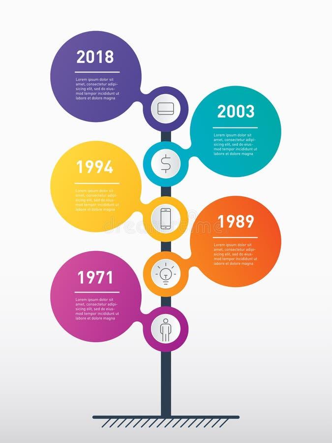 O espaço temporal vertical Infographics O desenvolvimento e o crescimento do th ilustração do vetor