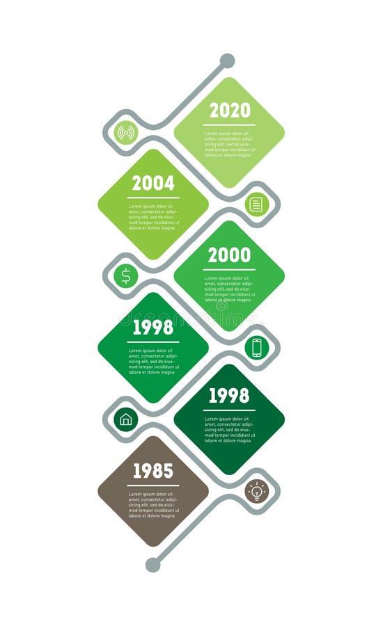 O espa?o temporal vertical Infographics O desenvolvimento e o crescimento do neg?cio verde Árvore de tendências sociais Apresenta ilustração do vetor
