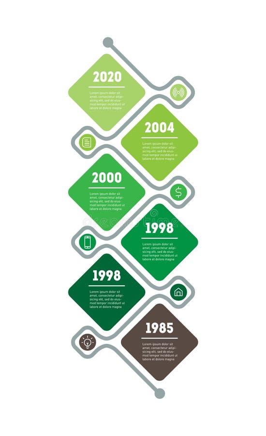 O espa?o temporal vertical Infographics O desenvolvimento e o crescimento do neg?cio verde ?rvore das tend?ncias Apresenta??o do  ilustração royalty free