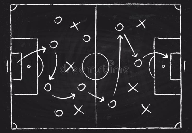 O esquema tático do jogo de futebol com jogadores de futebol e as setas da estratégia no giz enegrecem a placa ilustração do vetor