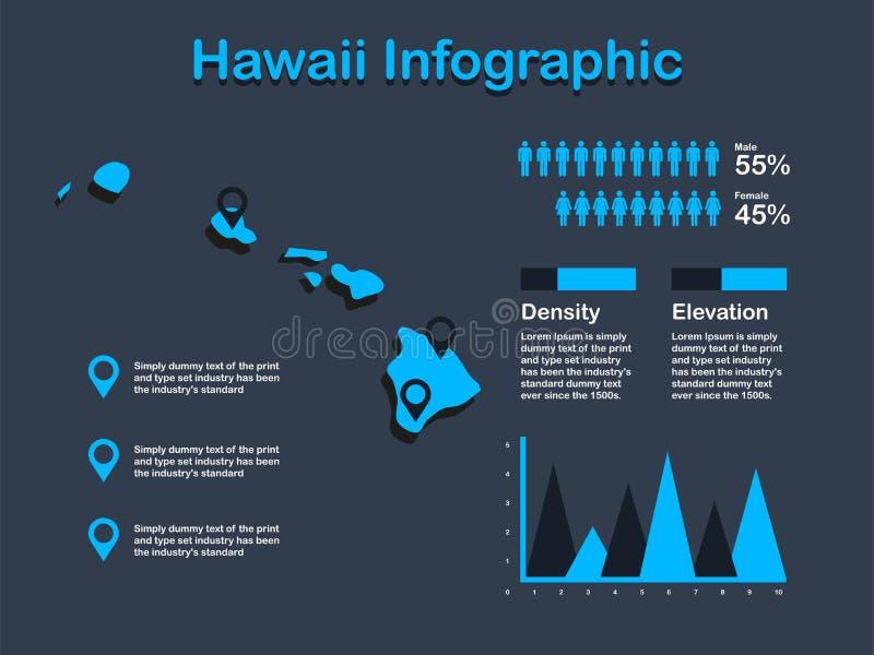 O estado EUA de Havaí traça com grupo de elementos de Infographic na cor azul no fundo escuro ilustração do vetor