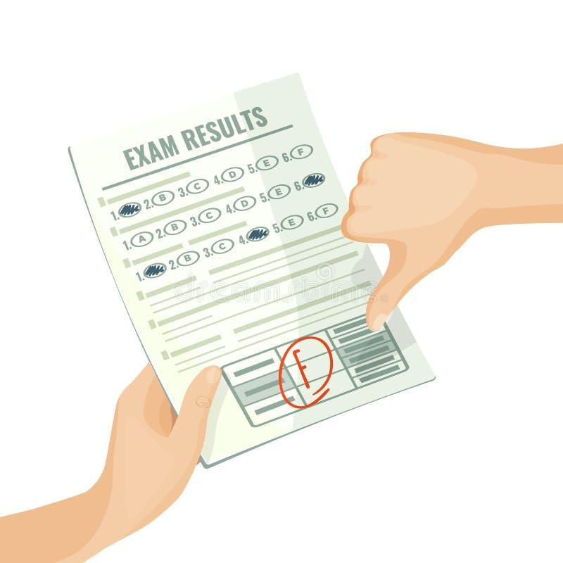O exame insatisfatório resulta no papel nas mãos humanas ilustração stock