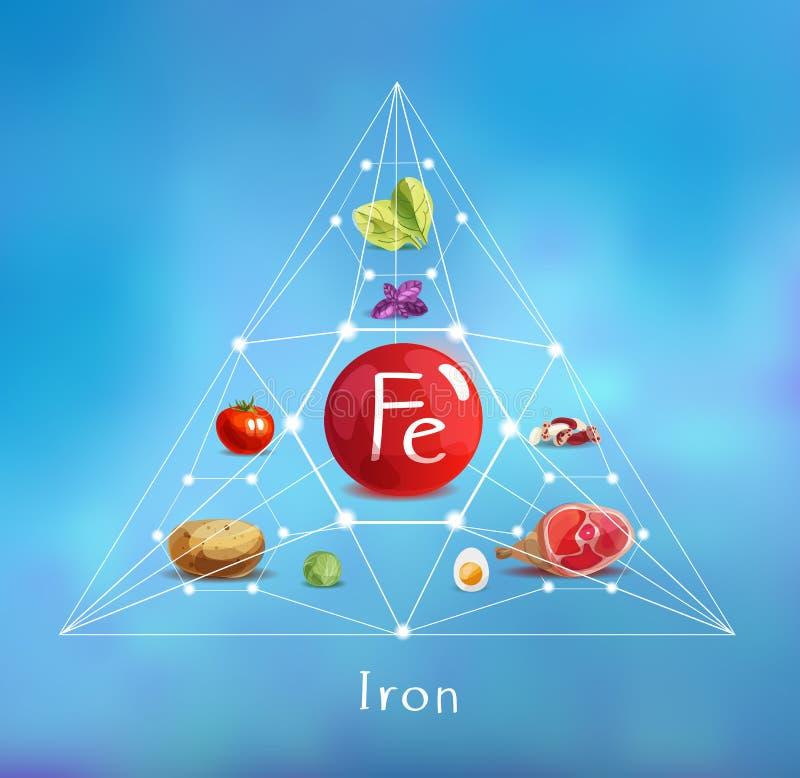 O ferro do elemento de traço no alimento Conceito ilustração stock