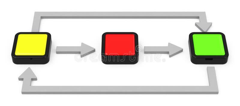 O fluxograma ilustração do vetor